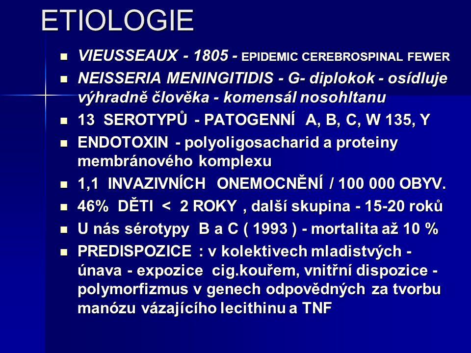 ETIOLOGIE VIEUSSEAUX - 1805 - EPIDEMIC CEREBROSPINAL FEWER VIEUSSEAUX - 1805 - EPIDEMIC CEREBROSPINAL FEWER NEISSERIA MENINGITIDIS - G- diplokok - osí