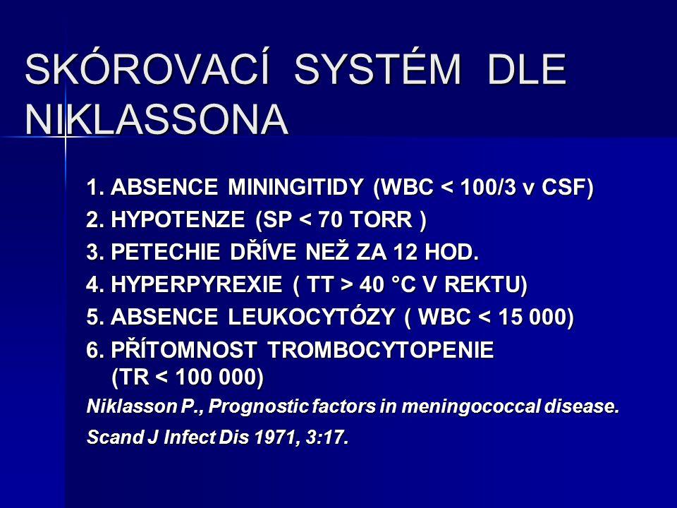 SKÓROVACÍ SYSTÉM DLE NIKLASSONA 1. ABSENCE MININGITIDY (WBC < 100/3 v CSF) 2. HYPOTENZE (SP < 70 TORR ) 3. PETECHIE DŘÍVE NEŽ ZA 12 HOD. 4. HYPERPYREX