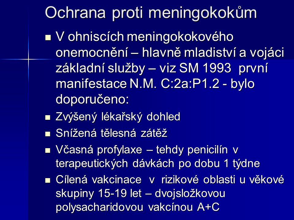 Ochrana proti meningokokům V ohniscích meningokokového onemocnění – hlavně mladiství a vojáci základní služby – viz SM 1993 první manifestace N.M. C:2