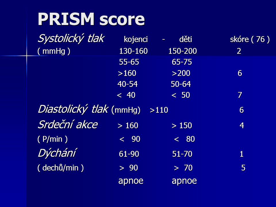 PRISM score Systolický tlak kojenci - děti skóre ( 76 ) ( mmHg ) 130-160 150-200 2 55-65 65-75 55-65 65-75 >160 >200 6 >160 >200 6 40-54 50-64 40-54 5
