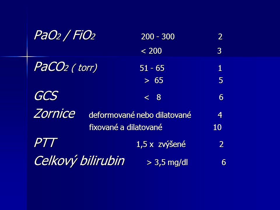 PaO 2 / FiO 2 200 - 300 2 < 200 3 < 200 3 PaCO 2 ( torr) 51 - 65 1 > 65 5 > 65 5 GCS < 8 6 Zornice deformované nebo dilatované 4 fixované a dilatované