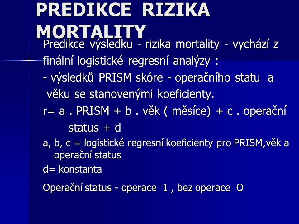 PREDIKCE RIZIKA MORTALITY Predikce výsledku - rizika mortality - vychází z finální logistické regresní analýzy : - výsledků PRISM skóre - operačního s
