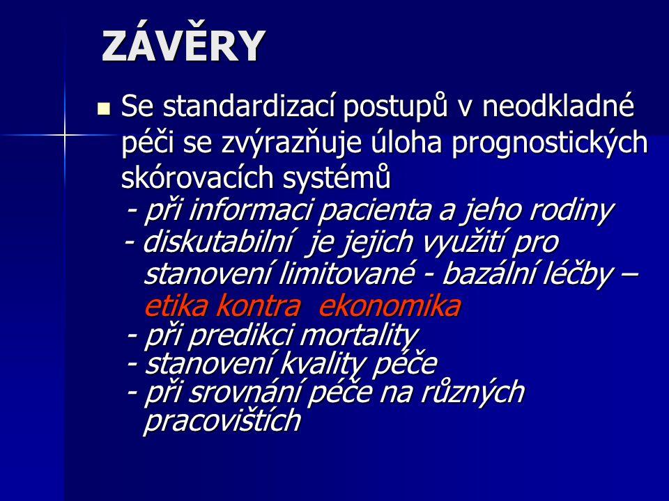 ZÁVĚRY Se standardizací postupů v neodkladné péči se zvýrazňuje úloha prognostických skórovacích systémů Se standardizací postupů v neodkladné péči se