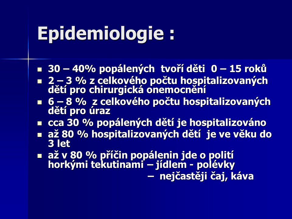 Epidemiologie : 30 – 40% popálených tvoří děti 0 – 15 roků 30 – 40% popálených tvoří děti 0 – 15 roků 2 – 3 % z celkového počtu hospitalizovaných dětí