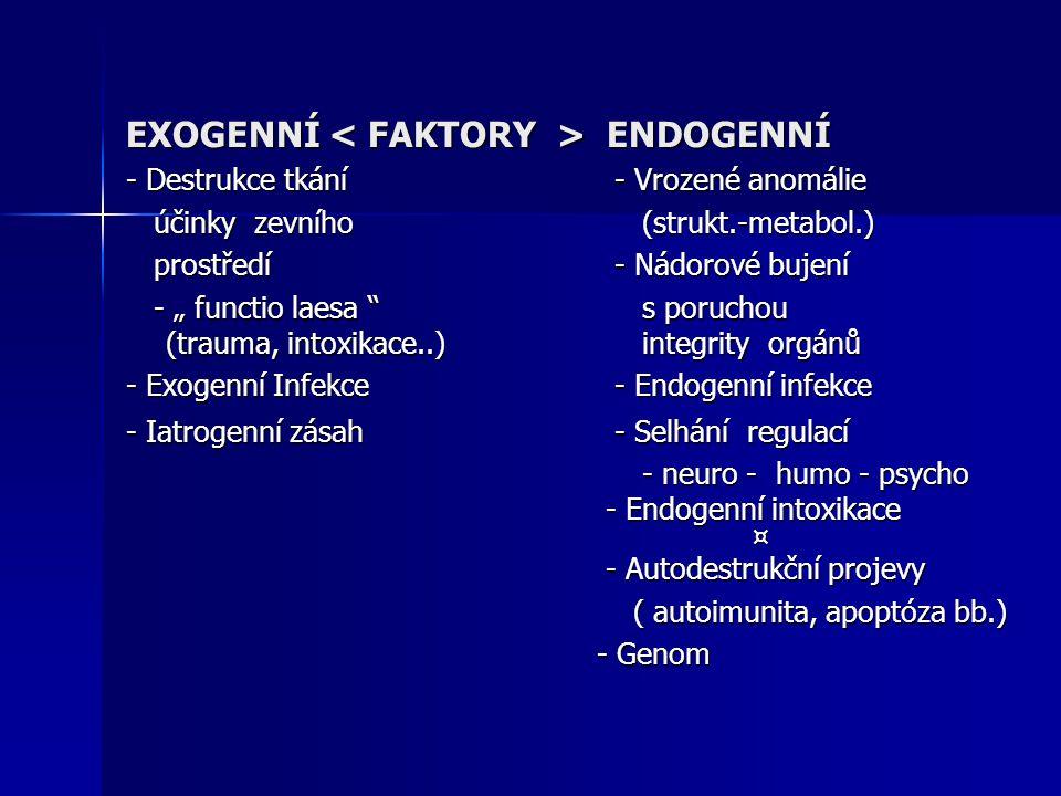 EXOGENNÍ ENDOGENNÍ - Destrukce tkání - Vrozené anomálie účinky zevního (strukt.-metabol.) účinky zevního (strukt.-metabol.) prostředí - Nádorové bujen