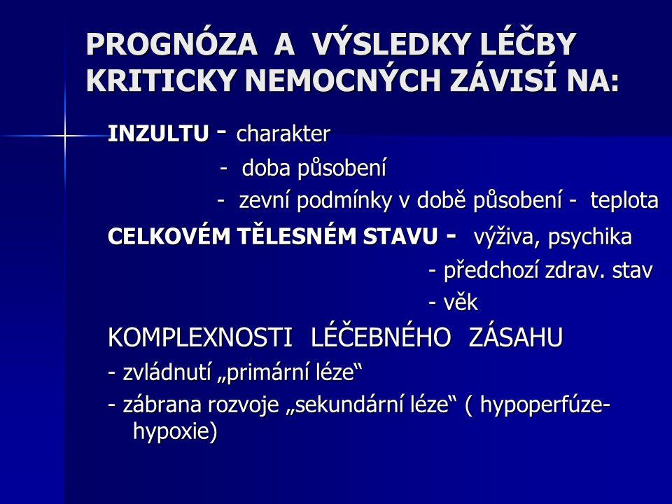 KOMPLIKACE PÉČE - IP - IRP I.