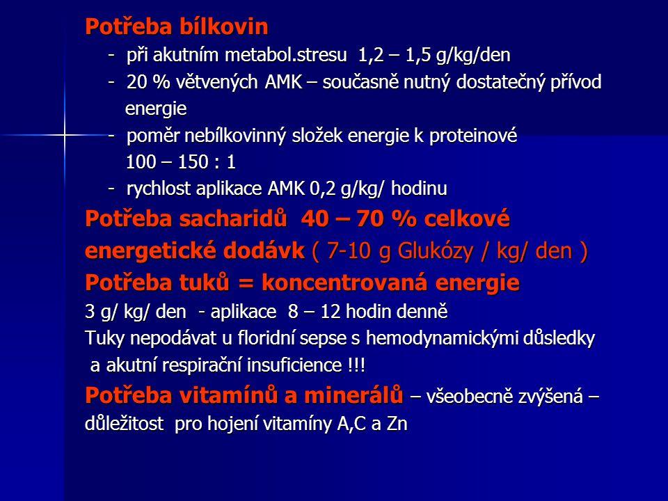 Potřeba bílkovin - při akutním metabol.stresu 1,2 – 1,5 g/kg/den - při akutním metabol.stresu 1,2 – 1,5 g/kg/den - 20 % větvených AMK – současně nutný