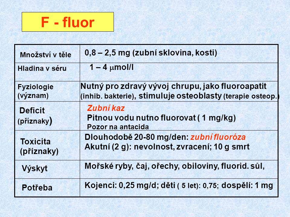 F - fluor (příznaky ) Fyziologie (význam) Hladina v séru Množství v těle Deficit Toxicita (příznaky) Výskyt Potřeba 0,8 – 2,5 mg (zubní sklovina, kost