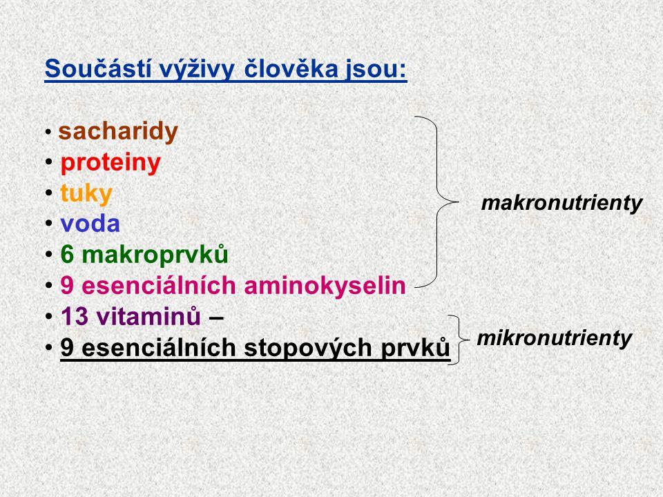 Co-kobalt (příznaky ) Fyziologie (význam) Hladina v krvi Množství v těle Deficit Toxicita (příznaky) Výskyt Potřeba 1,1 mg 0,0001  mol/l 0,0001 mg/d Součást vitaminu B 12 (kobalamin); množení buněk (Kobalt je esenciální jen pro bakterie, řasy, přežvýkavce ) Anemie ( Deficit B 12 : perniciózní anemie) Farmakologické dávky navozují erytropoezu a blokují vychytávání jodu (struma) Toxické kardiomyopatii, srdeční selhání, polycytemii luštěniny, játra, ledviny, mořské ryby, drůbež (chudé je mléko, bílá mouka, cukr)