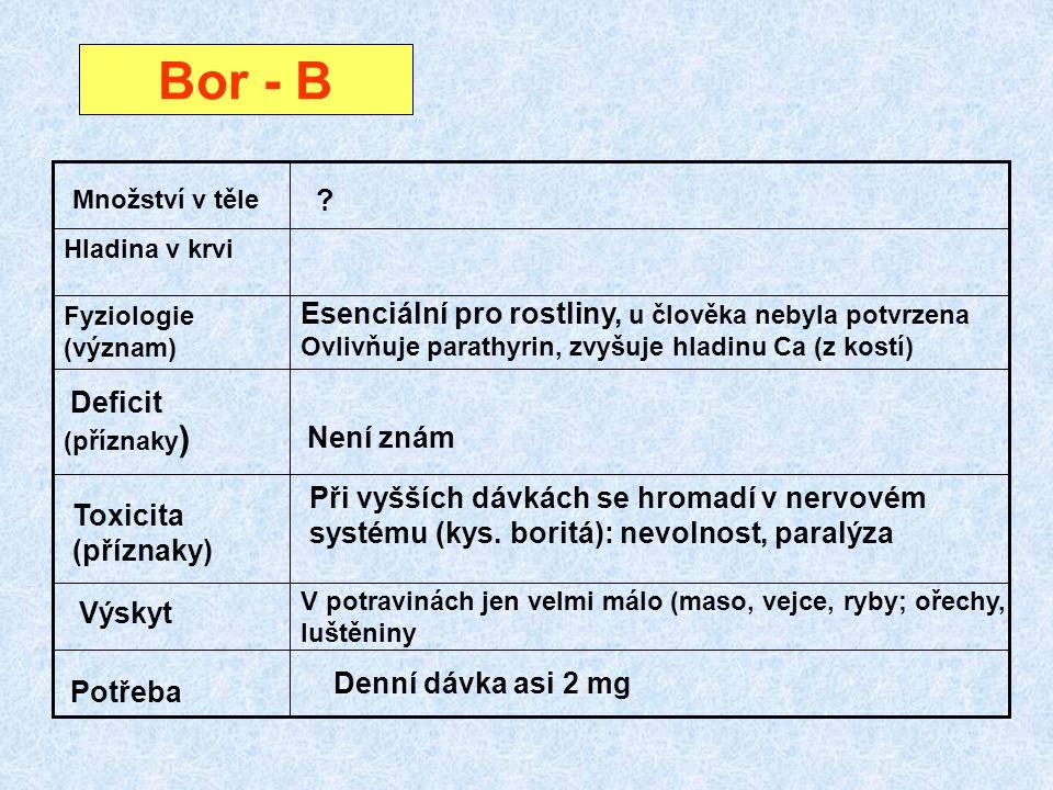 Bor - B (příznaky ) Fyziologie (význam) Hladina v krvi Množství v těle Deficit Toxicita (příznaky) Výskyt Potřeba Esenciální pro rostliny, u člověka n