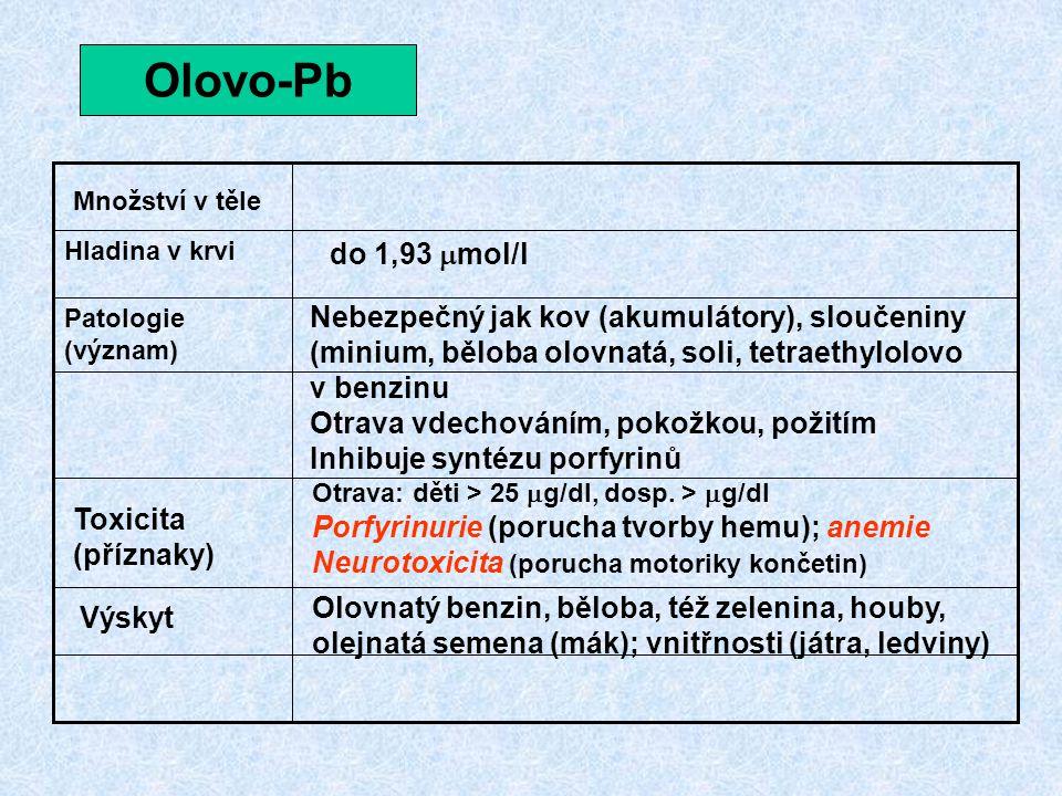 Olovo-Pb Patologie (význam) Hladina v krvi Množství v těle Toxicita (příznaky) Výskyt Nebezpečný jak kov (akumulátory), sloučeniny (minium, běloba olo