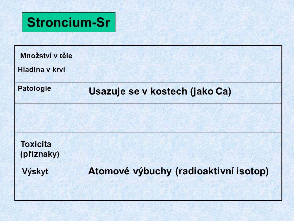 Stroncium-Sr Patologie Hladina v krvi Množství v těle Toxicita (příznaky) Výskyt Usazuje se v kostech (jako Ca) Atomové výbuchy (radioaktivní isotop)