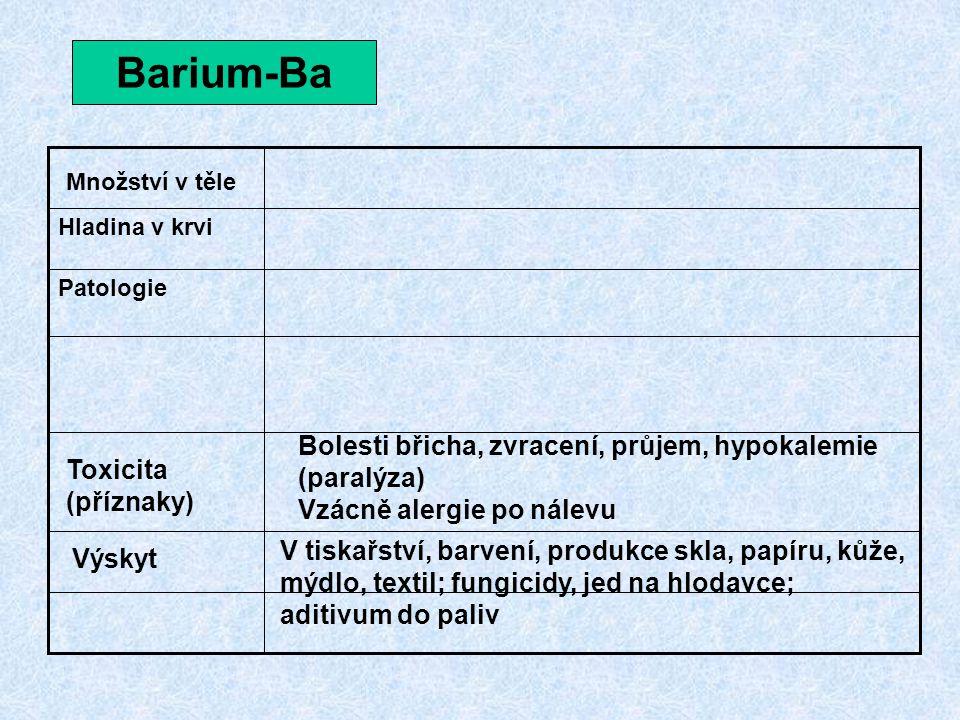 Barium-Ba Patologie Hladina v krvi Množství v těle Toxicita (příznaky) Výskyt Bolesti břicha, zvracení, průjem, hypokalemie (paralýza) Vzácně alergie