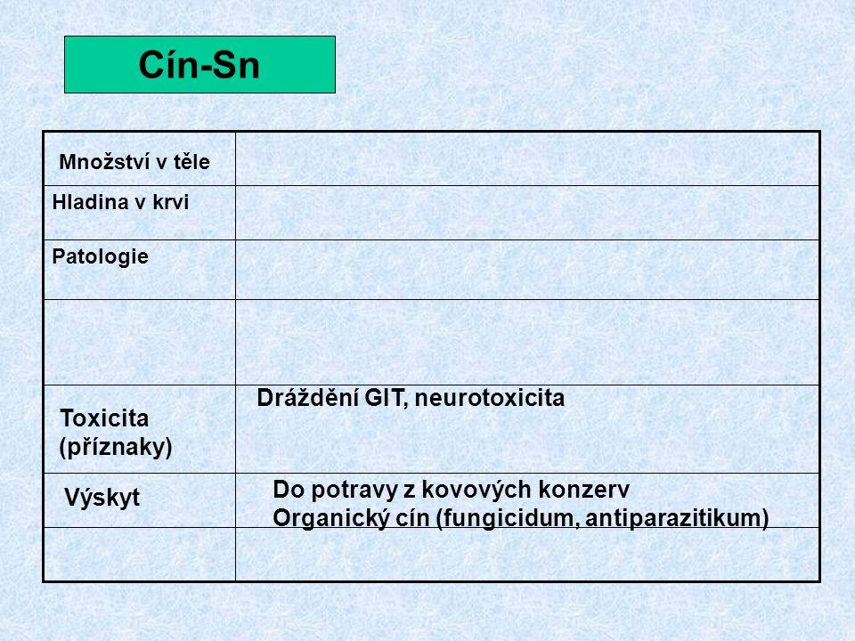 Cín-Sn Patologie Hladina v krvi Množství v těle Toxicita (příznaky) Výskyt Do potravy z kovových konzerv Organický cín (fungicidum, antiparazitikum) D