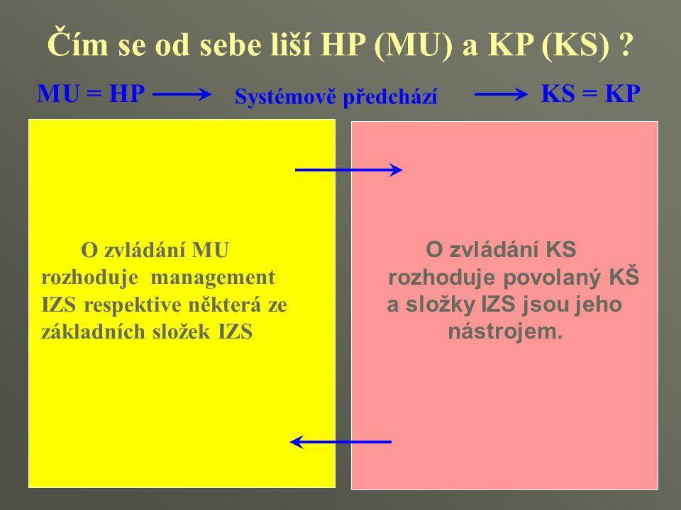 Čím se od sebe liší HP (MU) a KP (KS) ? O zvládání KS rozhoduje povolaný KŠ a složky IZS jsou jeho nástrojem. O zvládání MU rozhoduje management IZS r