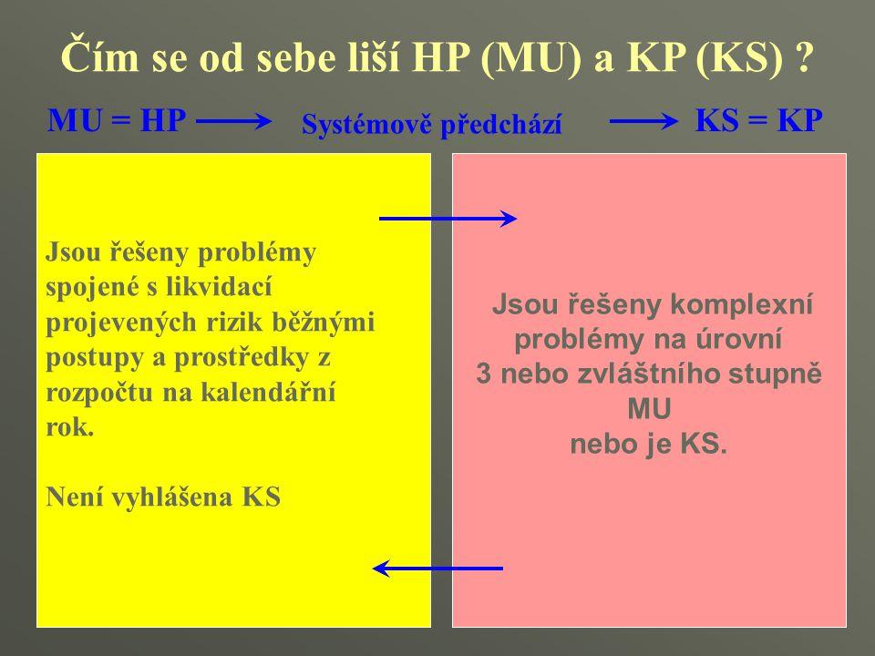 Čím se od sebe liší HP (MU) a KP (KS) ? Jsou řešeny komplexní problémy na úrovní 3 nebo zvláštního stupně MU nebo je KS. Jsou řešeny problémy spojené