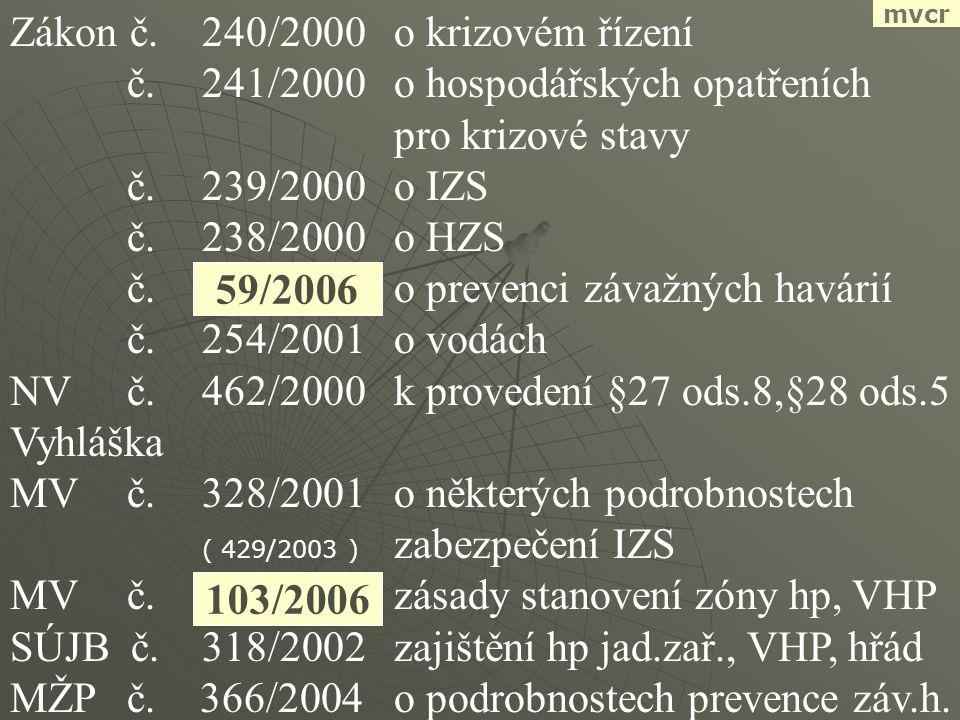 Zákon č.240/2000o krizovém řízení č.241/2000o hospodářských opatřeních pro krizové stavy č.239/2000o IZS č. 238/2000o HZS č.353/1999o prevenci závažný