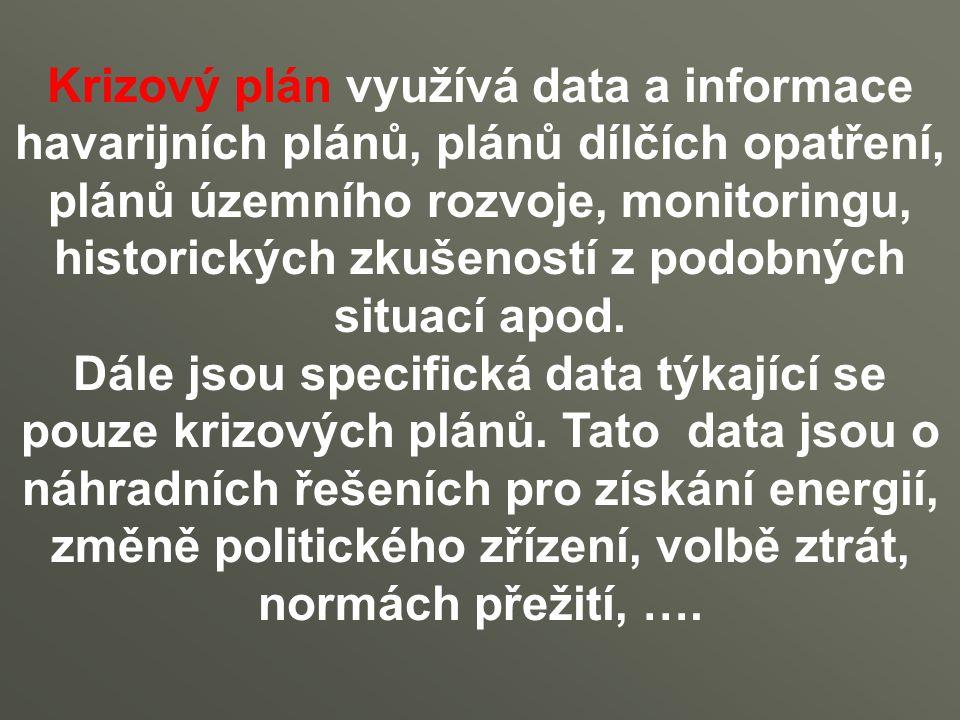 Krizový plán využívá data a informace havarijních plánů, plánů dílčích opatření, plánů územního rozvoje, monitoringu, historických zkušeností z podobn