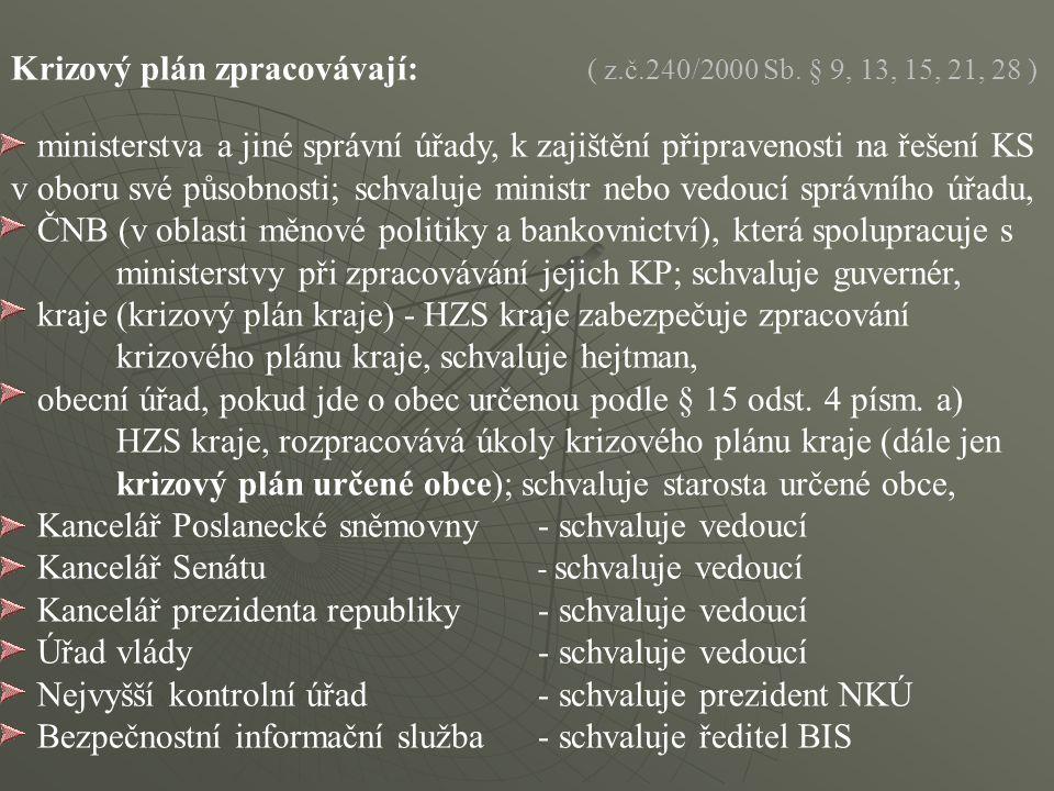 Krizový plán zpracovávají: ( z.č.240/2000 Sb. § 9, 13, 15, 21, 28 ) ministerstva a jiné správní úřady, k zajištění připravenosti na řešení KS v oboru