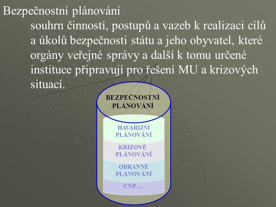 Ostatní informační vstupy pro tvorbu havarijních plánů: Plán územního rozvoje kraje ….