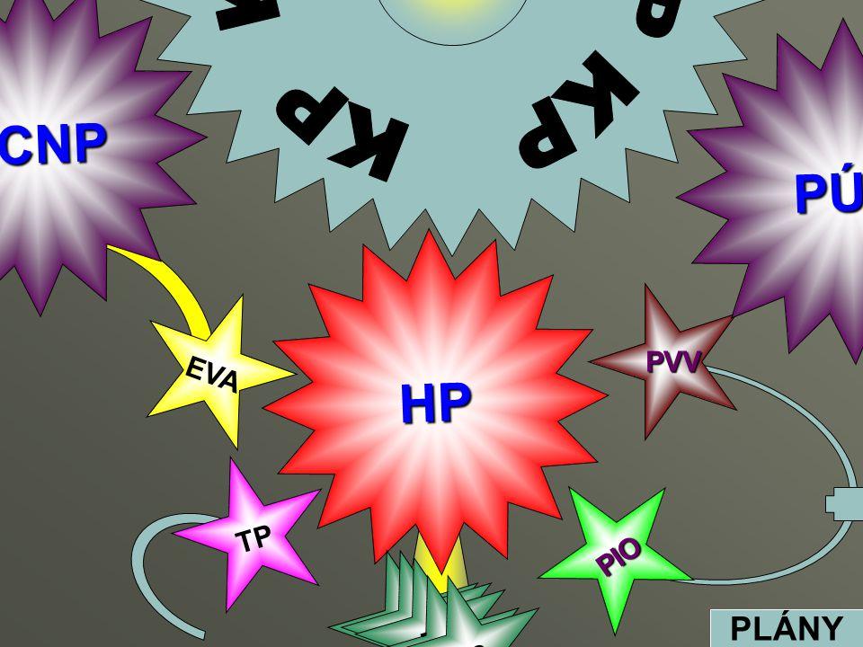 HP EVA PIO PVV TP PCNP PÚR P2 PLÁNY