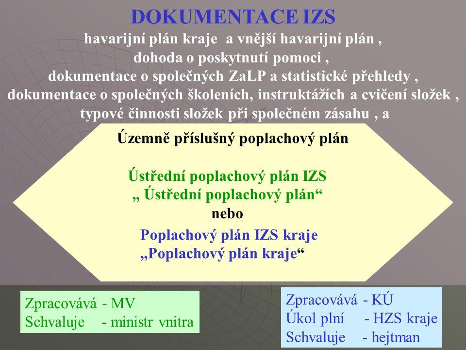 DOKUMENTACE IZS havarijní plán kraje a vnější havarijní plán, dohoda o poskytnutí pomoci, dokumentace o společných ZaLP a statistické přehledy, dokume