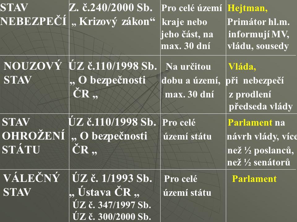 """NOUZOVÝ ÚZ č.110/1998 Sb. Na určitou Vláda, STAV """" O bezpečnosti dobu a území, při nebezpečí ČR """" max. 30 dní z prodlení předseda vlády STAV Z. č.240/"""