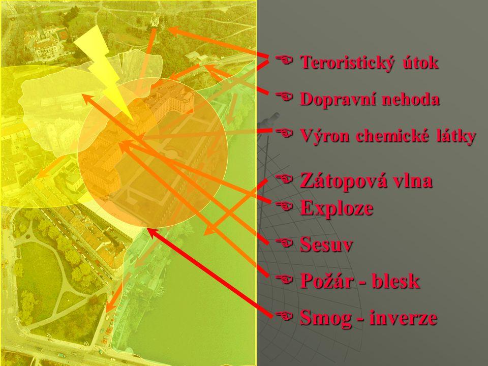  Teroristický útok  Dopravní nehoda  Výron chemické látky  Zátopová vlna  Exploze  Sesuv  Požár - blesk  Smog - inverze
