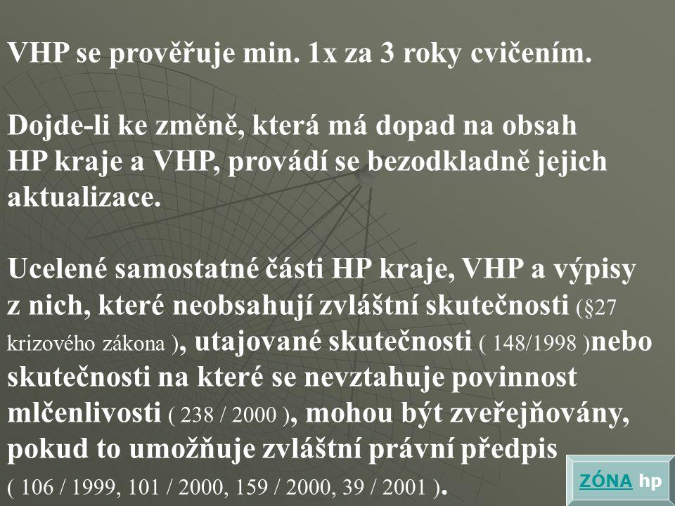 VHP se prověřuje min. 1x za 3 roky cvičením. Dojde-li ke změně, která má dopad na obsah HP kraje a VHP, provádí se bezodkladně jejich aktualizace. Uce