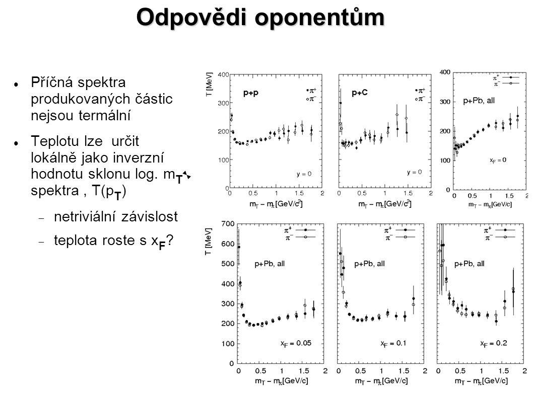 Odpovědi oponentům Extrapolace měření Cronina (Be, Ti, W) na pomocí parabolického fitu Není A-závislá systematika – konzistentní shoda hodnot absolutně normalizovaných invariantních účinných průřezů mezi NA49 a 400 GeV měřením Cronina pro p+C i p+Pb srážky Příspěvkem k systematické chybě z několika procent systematiky spojené s A- závislostí je míněna možná chyba extrapolace měření Cronina