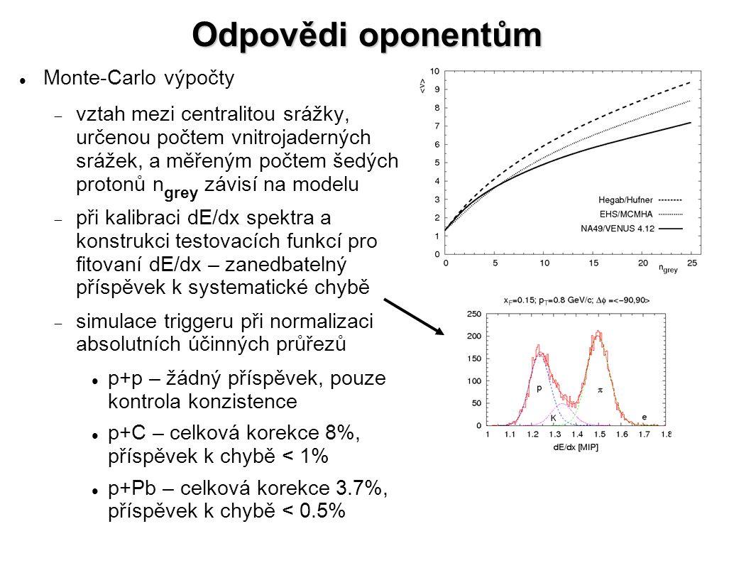Odpovědi oponentům Monte-Carlo výpočty  vztah mezi centralitou srážky, určenou počtem vnitrojaderných srážek, a měřeným počtem šedých protonů n grey závisí na modelu  při kalibraci dE/dx spektra a konstrukci testovacích funkcí pro fitovaní dE/dx – zanedbatelný příspěvek k systematické chybě  simulace triggeru při normalizaci absolutních účinných průřezů p+p – žádný příspěvek, pouze kontrola konzistence p+C – celková korekce 8%, příspěvek k chybě < 1% p+Pb – celková korekce 3.7%, příspěvek k chybě < 0.5%