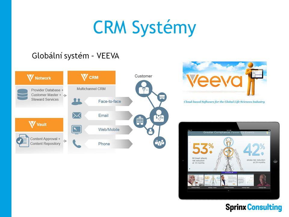 CRM Systémy Globální systém – VEEVA