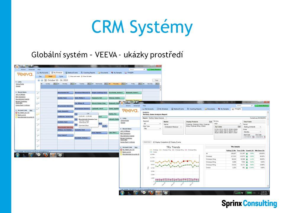 CRM Systémy Globální systém – VEEVA - ukázky prostředí