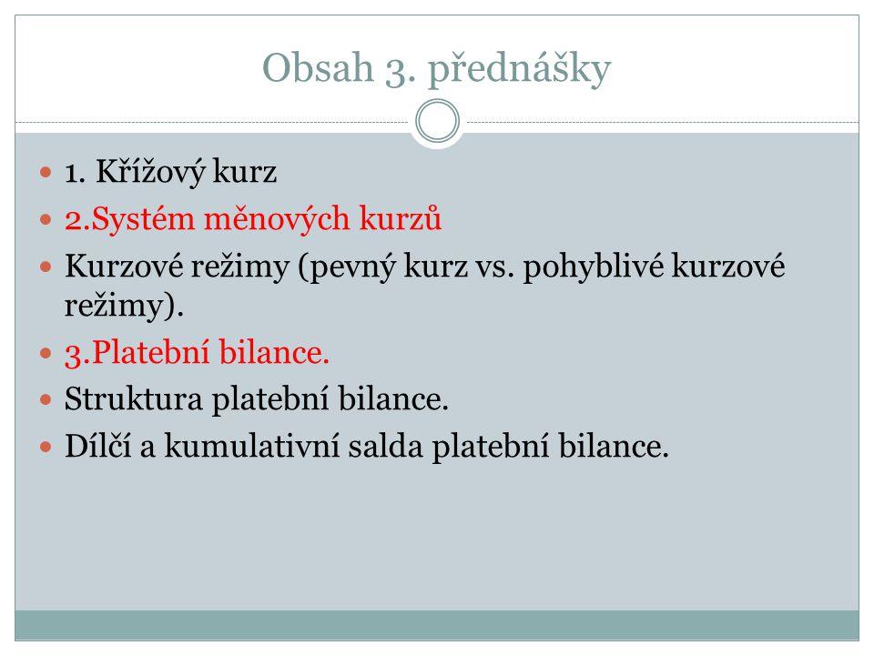 Obsah 3.přednášky 1. Křížový kurz 2.Systém měnových kurzů Kurzové režimy (pevný kurz vs.