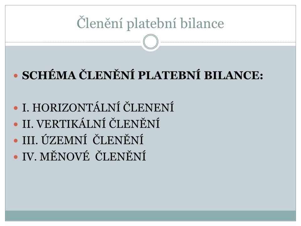 Členění platební bilance SCHÉMA ČLENĚNÍ PLATEBNÍ BILANCE: I.