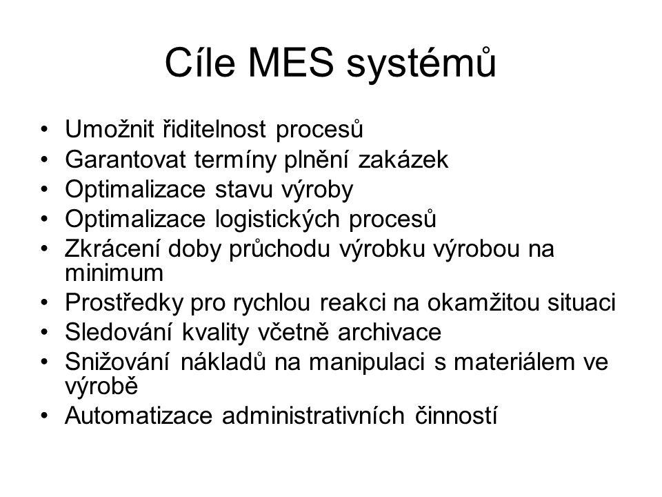 Cíle MES systémů Umožnit řiditelnost procesů Garantovat termíny plnění zakázek Optimalizace stavu výroby Optimalizace logistických procesů Zkrácení do