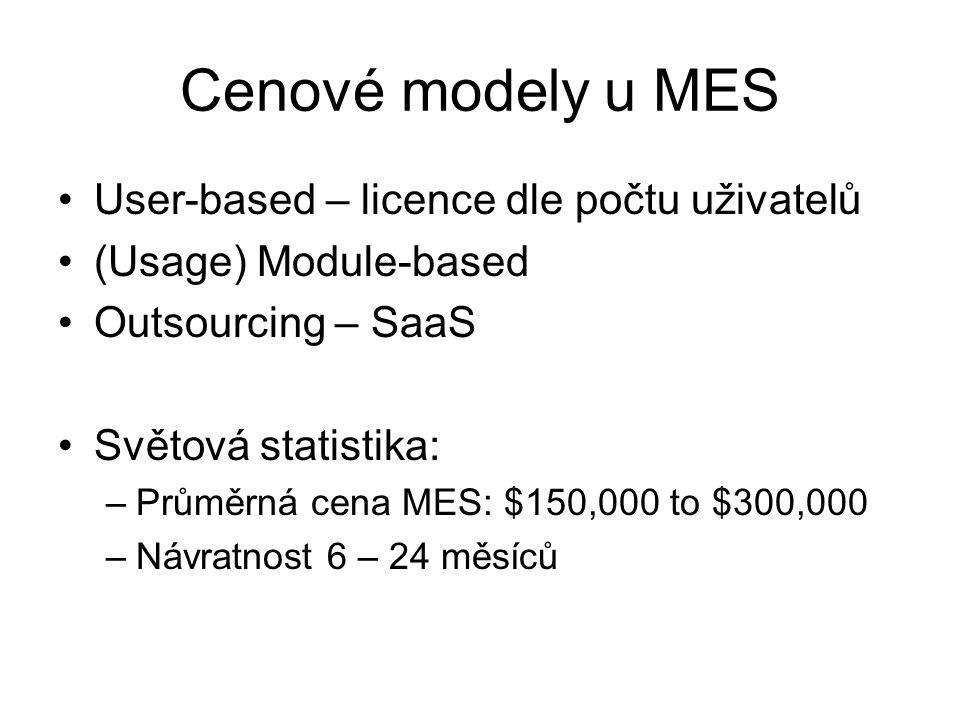 Cenové modely u MES User-based – licence dle počtu uživatelů (Usage) Module-based Outsourcing – SaaS Světová statistika: –Průměrná cena MES: $150,000