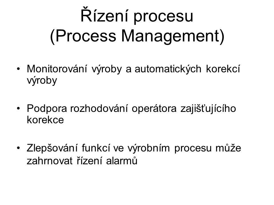 Řízení procesu (Process Management) Monitorování výroby a automatických korekcí výroby Podpora rozhodování operátora zajišťujícího korekce Zlepšování