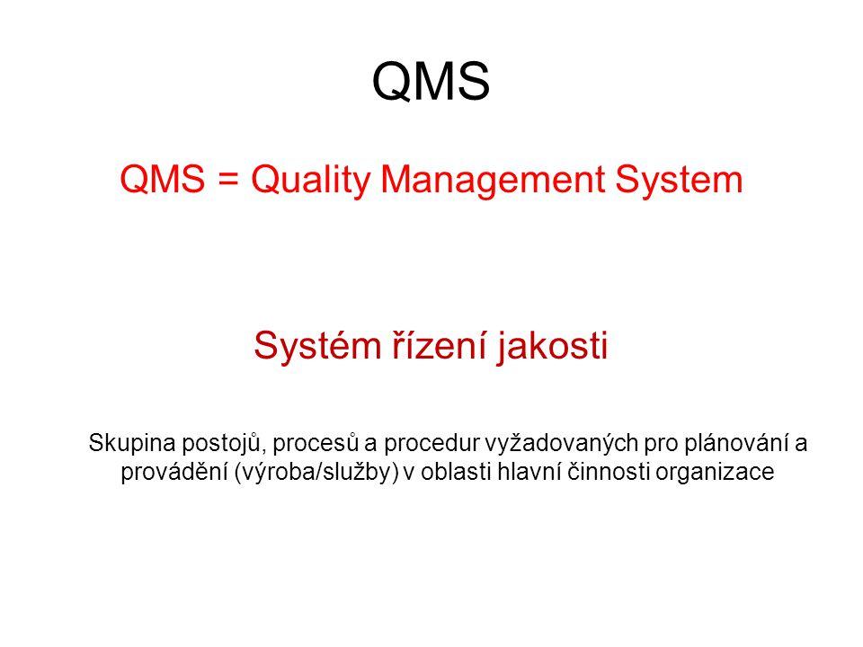 QMS QMS = Quality Management System Systém řízení jakosti Skupina postojů, procesů a procedur vyžadovaných pro plánování a provádění (výroba/služby) v