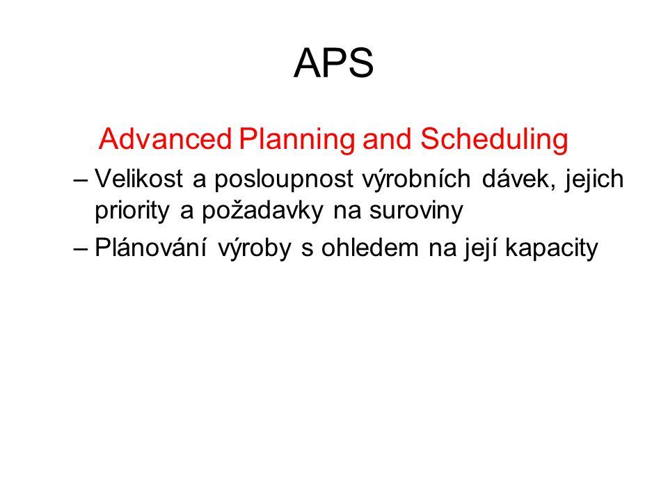 APS Advanced Planning and Scheduling –Velikost a posloupnost výrobních dávek, jejich priority a požadavky na suroviny –Plánování výroby s ohledem na j