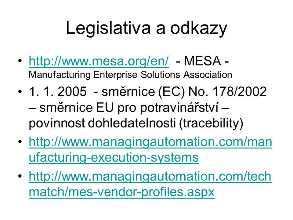 Legislativa a odkazy http://www.mesa.org/en/ - MESA - Manufacturing Enterprise Solutions Associationhttp://www.mesa.org/en/ 1. 1. 2005 - směrnice (EC)