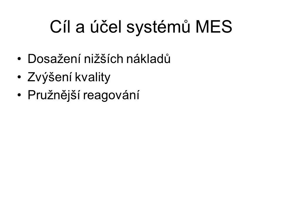Cíl a účel systémů MES Dosažení nižších nákladů Zvýšení kvality Pružnější reagování