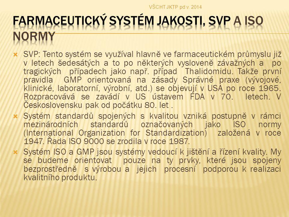  SVP: Tento systém se využíval hlavně ve farmaceutickém průmyslu již v letech šedesátých a to po některých vysloveně závažných a po tragických případ