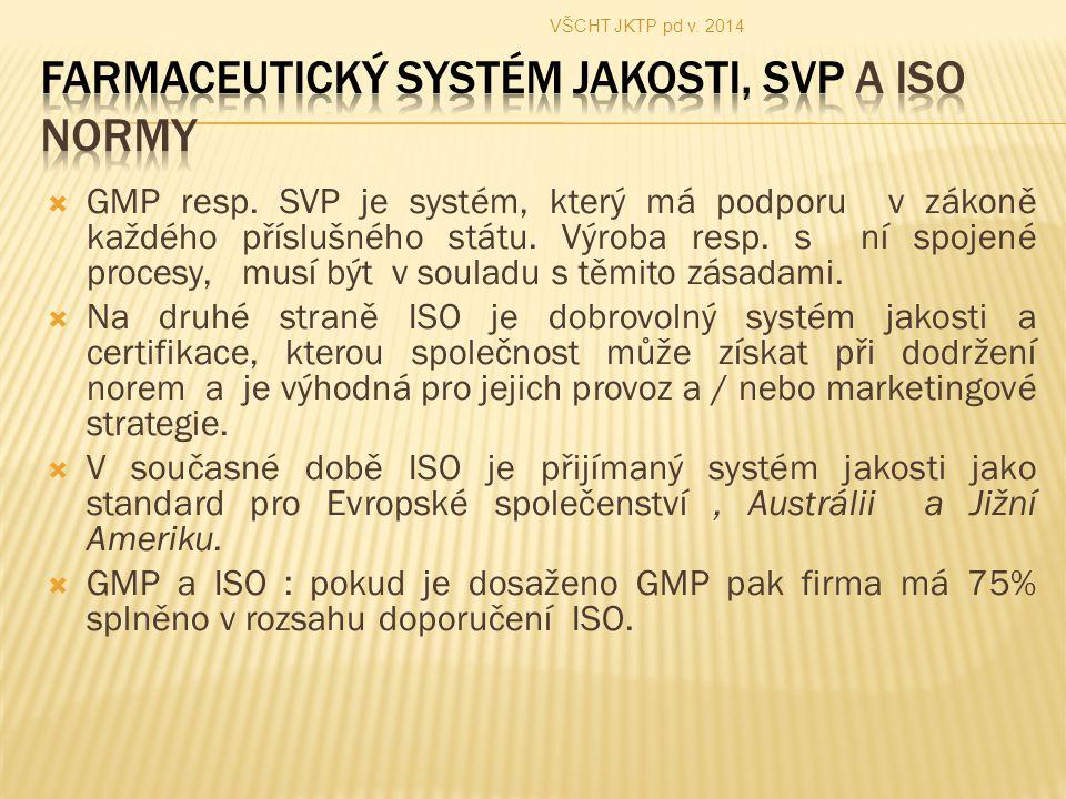 GMP resp. SVP je systém, který má podporu v zákoně každého příslušného státu. Výroba resp. s ní spojené procesy, musí být v souladu s těmito zásadam