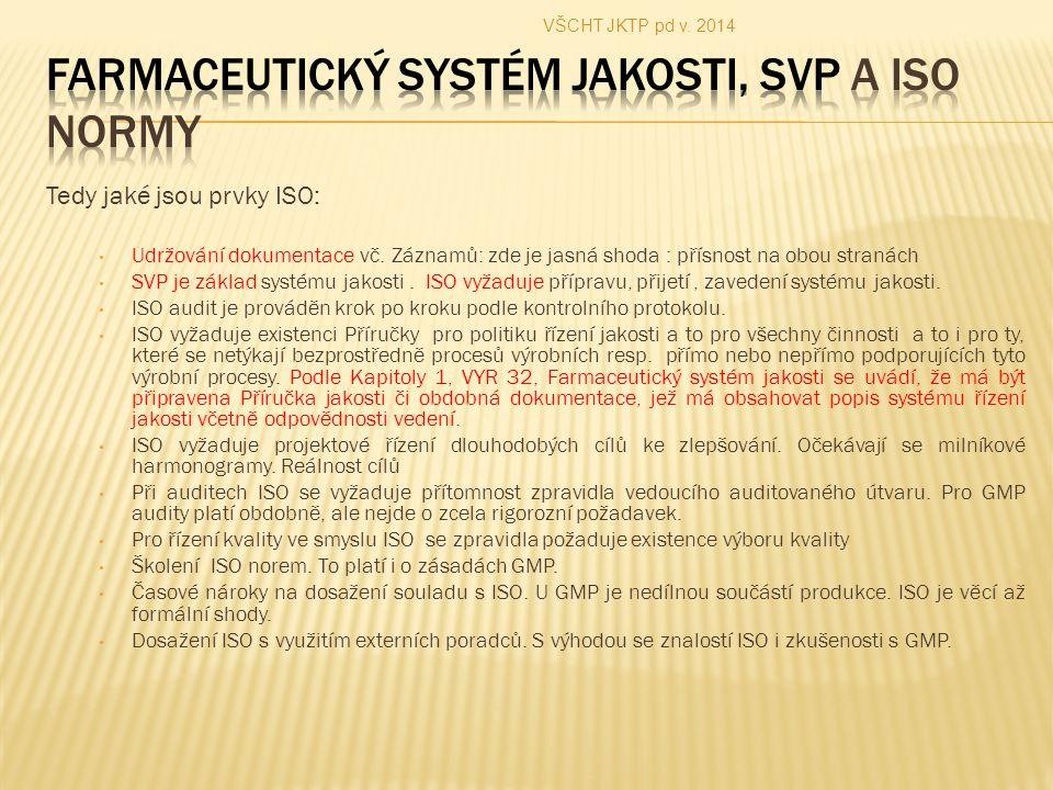 Tedy jaké jsou prvky ISO: Udržování dokumentace vč. Záznamů: zde je jasná shoda : přísnost na obou stranách SVP je základ systému jakosti. ISO vyžaduj