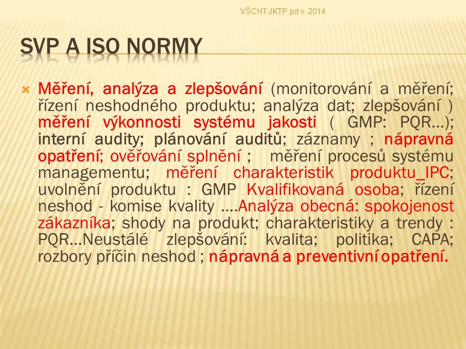  Měření, analýza a zlepšování (monitorování a měření; řízení neshodného produktu; analýza dat; zlepšování ) měření výkonnosti systému jakosti ( GMP: PQR…); interní audity; plánování auditů; záznamy ; nápravná opatření; ověřování splnění ; měření procesů systému managementu; měření charakteristik produktu_IPC; uvolnění produktu : GMP Kvalifikovaná osoba; řízení neshod - komise kvality ….Analýza obecná: spokojenost zákazníka; shody na produkt; charakteristiky a trendy : PQR…Neustálé zlepšování: kvalita; politika; CAPA; rozbory příčin neshod ; nápravná a preventivní opatření.