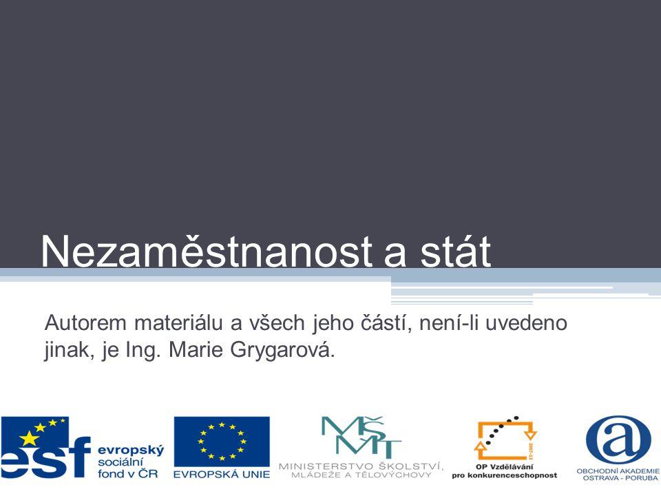 Nezaměstnanost - závěr  stát na makroekonomické úrovni musí připustit určitou míru nezaměstnanosti, ovšem pouze nízkou státy EU připouští rozumnou hranici do výše 5%