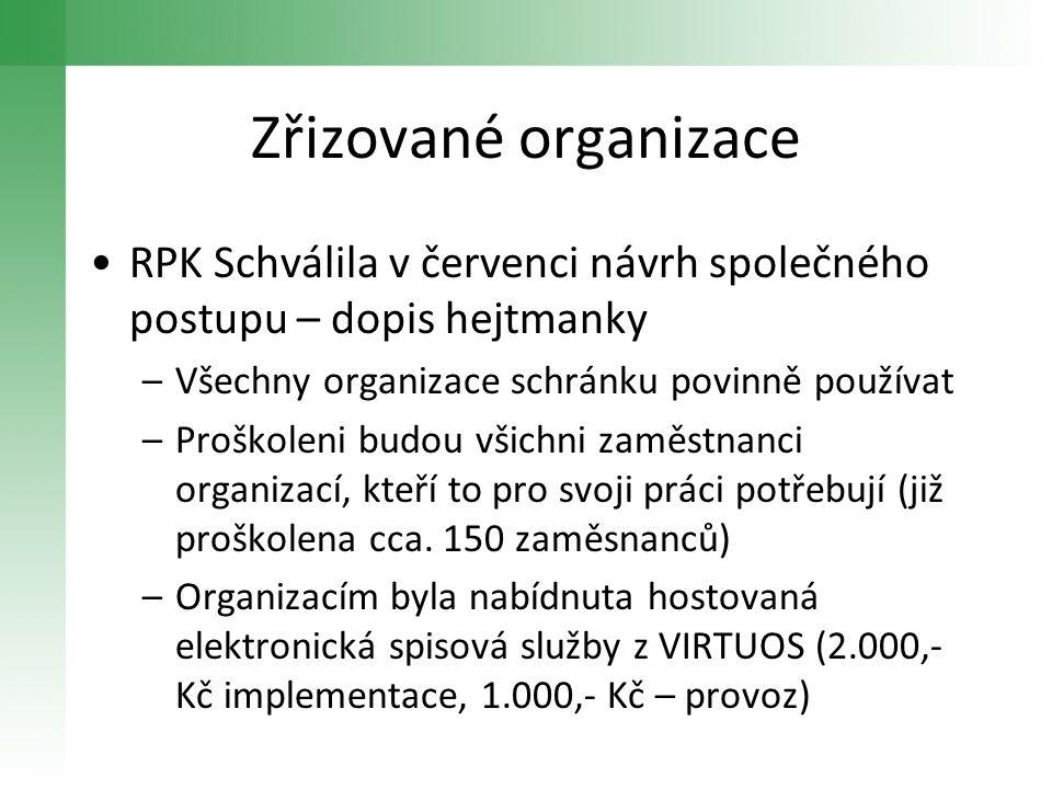 Zřizované organizace RPK Schválila v červenci návrh společného postupu – dopis hejtmanky –Všechny organizace schránku povinně používat –Proškoleni bud