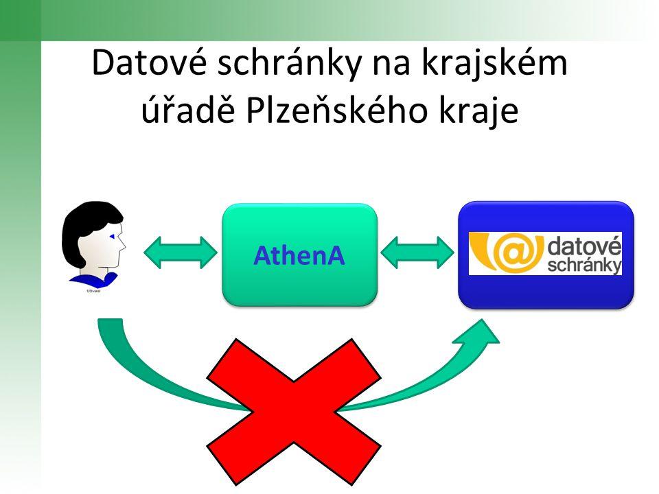 Datové schránky na krajském úřadě Plzeňského kraje AthenA