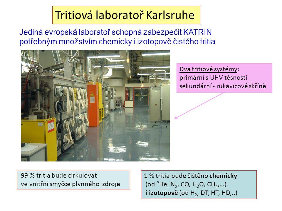 Jediná evropská laboratoř schopná zabezpečit KATRIN potřebným množstvím chemicky i izotopově čistého tritia 99 % tritia bude cirkulovat ve vnitřní smy